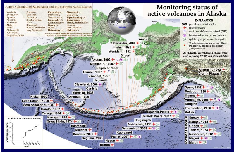 Volcanoes Monitored by AVO